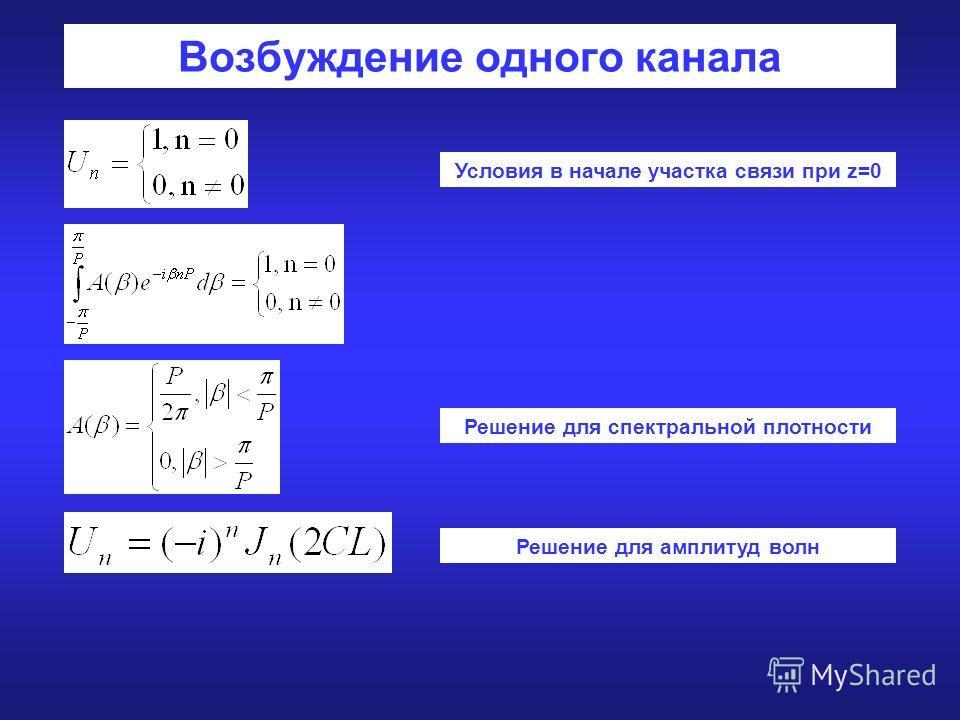 Возбуждение одного канала Условия в начале участка связи при z=0 Решение для спектральной плотности Решение для амплитуд волн