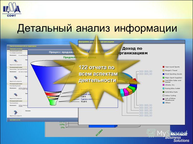 Детальный анализ информации 122 отчета по всем аспектам деятельности