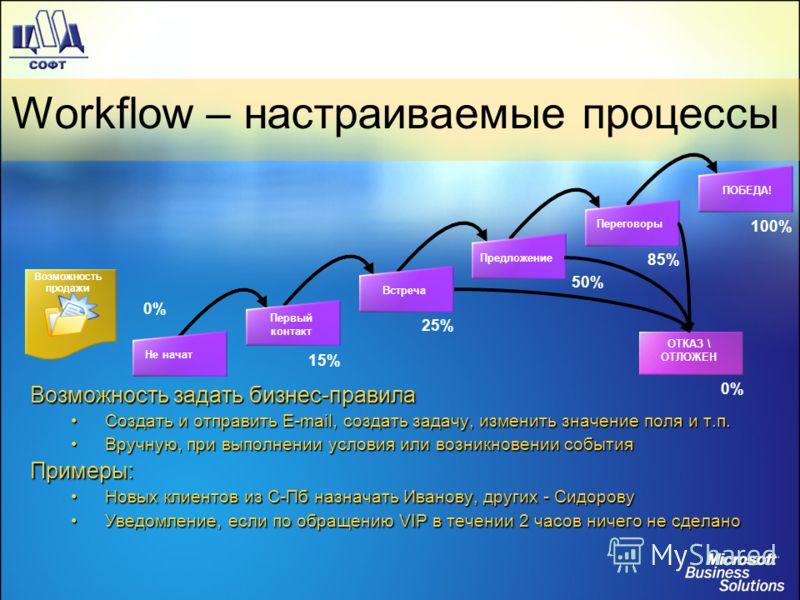 Workflow – настраиваемые процессы Возможность задать бизнес-правила Создать и отправить E-mail, создать задачу, изменить значение поля и т.п.Создать и отправить E-mail, создать задачу, изменить значение поля и т.п. Вручную, при выполнении условия или