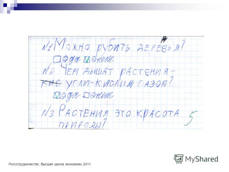 Россотрудничество, Высшая школа экономики, 2011