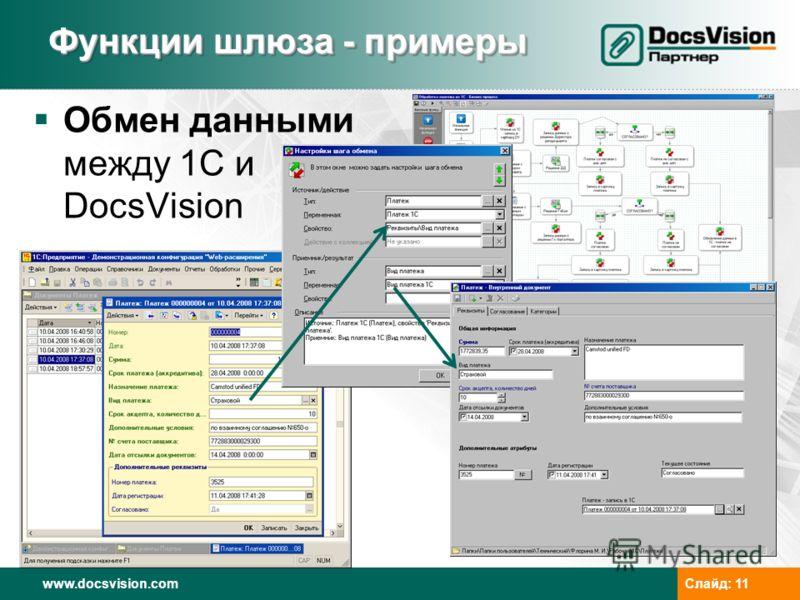 www.docsvision.comСлайд: 11 Функции шлюза - примеры Обмен данными между 1С и DocsVision
