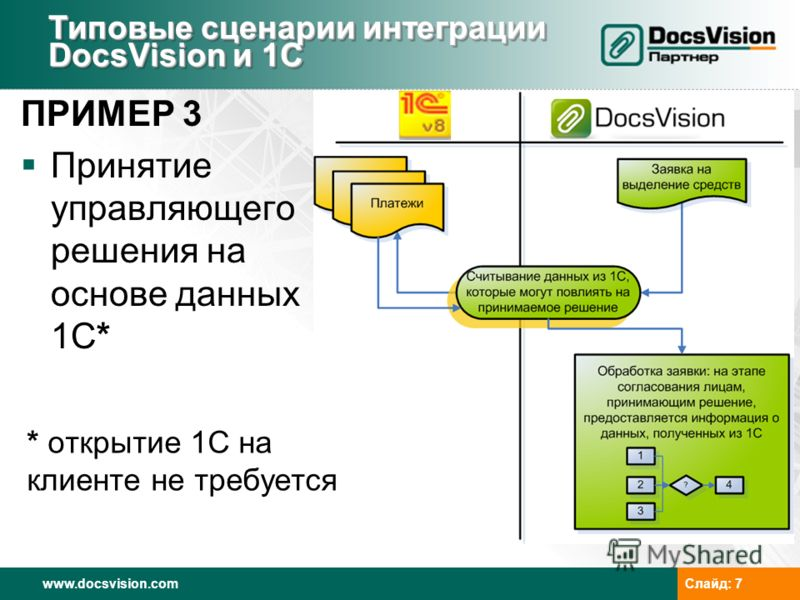 www.docsvision.comСлайд: 7 Типовые сценарии интеграции DocsVision и 1С ПРИМЕР 3 Принятие управляющего решения на основе данных 1С* * открытие 1С на клиенте не требуется