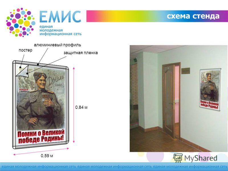 схема стенда алюминиевый профиль защитная пленка постер 0,59 м 0,84 м