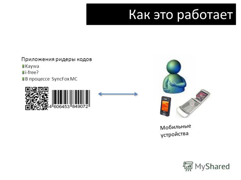 Как это работает Мобильные устройства Приложения ридеры кодов Kaywa i-free? В процессе SyncFox MC