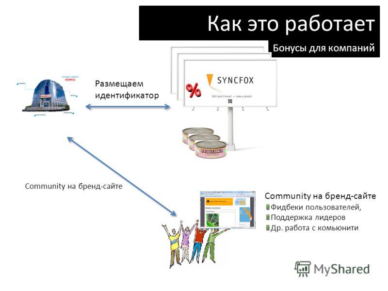 Как это работает Бонусы для компаний Размещаем идентификатор Community на бренд-сайте Фидбеки пользователей, Поддержка лидеров Др. работа с комьюнити