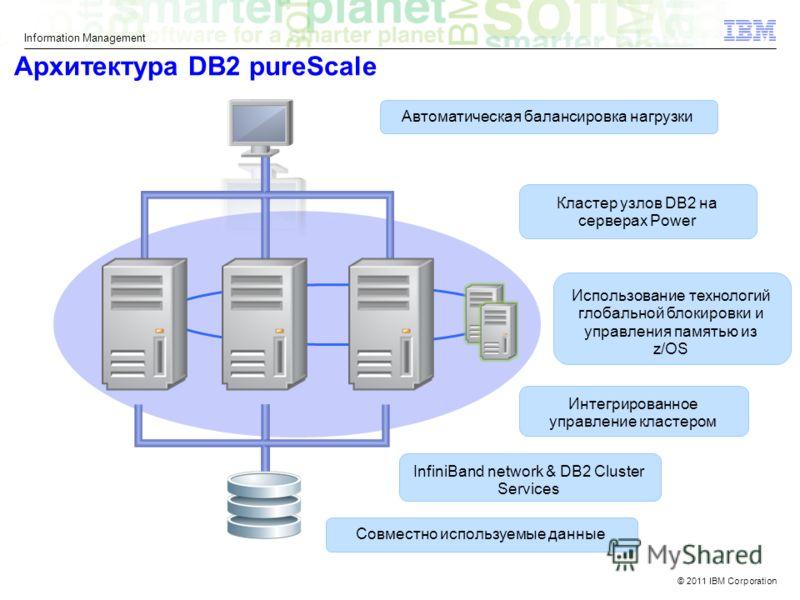 © 2011 IBM Corporation Information Management Архитектура DB2 pureScale Использование технологий глобальной блокировки и управления памятью из z/OS Автоматическая балансировка нагрузкиСовместно используемые данные InfiniBand network & DB2 Cluster Ser