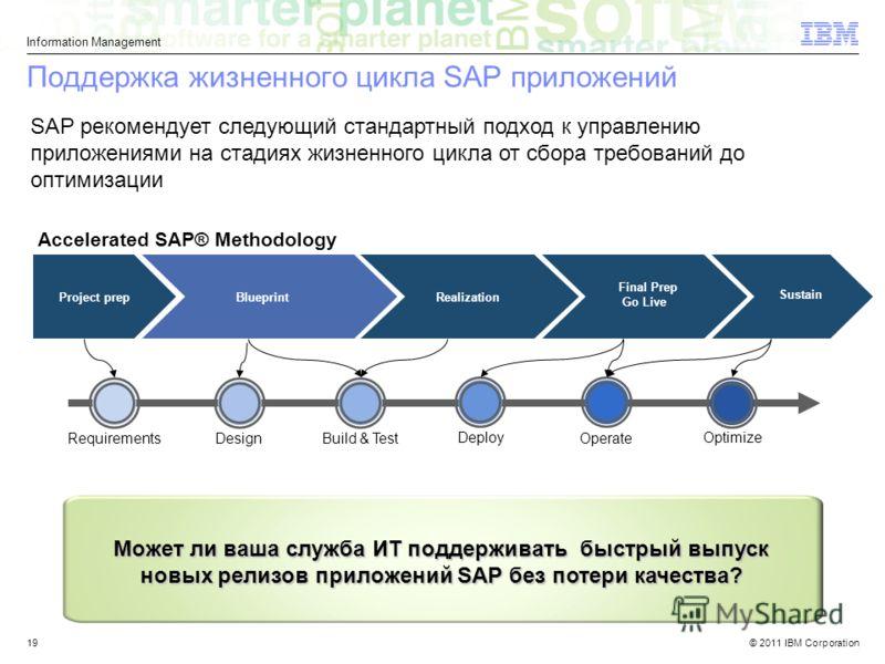 © 2011 IBM Corporation Information Management 19 Поддержка жизненного цикла SAP приложений SAP рекомендует следующий стандартный подход к управлению приложениями на стадиях жизненного цикла от сбора требований до оптимизации Requirements Design Build