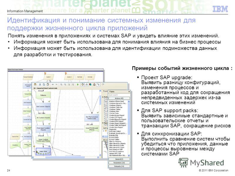 © 2011 IBM Corporation Information Management 24 Идентификация и понимание системных изменения для поддержки жизненного цикла приложений Проект SAP upgrade: Выявить разницу конфигураций, изменения процессов и разработанный код для сокращения непредви