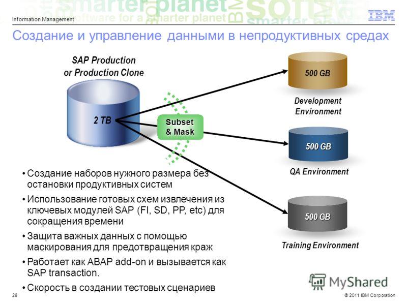 © 2011 IBM Corporation Information Management 28 500 GB Создание наборов нужного размера без остановки продуктивных систем Использование готовых схем извлечения из ключевых модулей SAP (FI, SD, PP, etc) для сокращения времени Защита важных данных с п