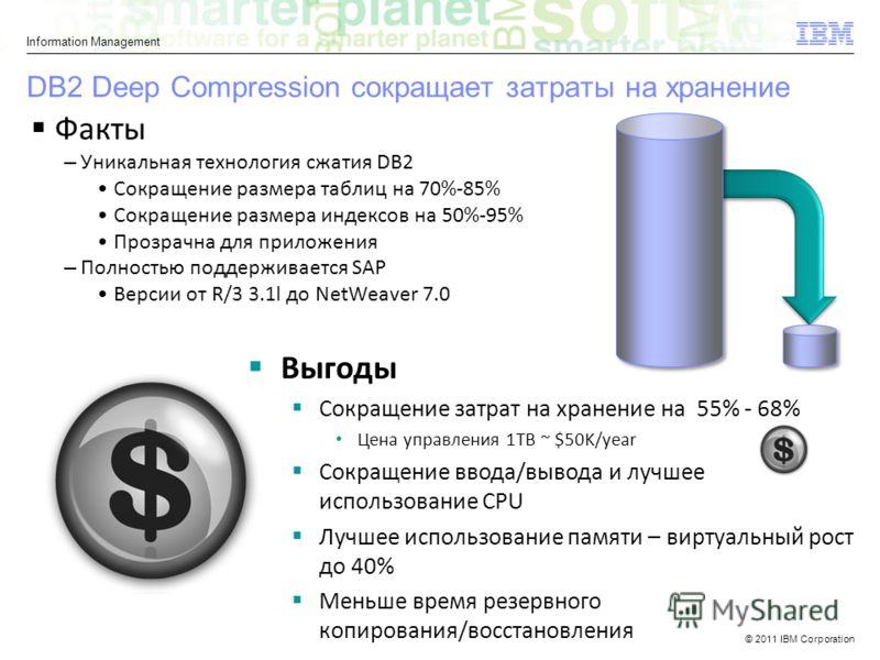 © 2011 IBM Corporation Information Management DB2 Deep Compression сокращает затраты на хранение Факты – Уникальная технология сжатия DB2 Сокращение размера таблиц на 70%-85% Сокращение размера индексов на 50%-95% Прозрачна для приложения – Полностью