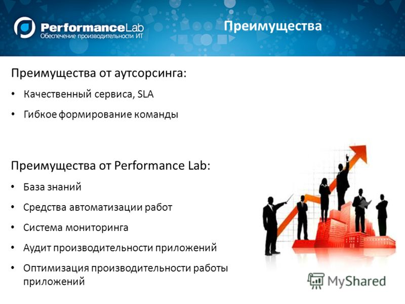 Преимущества Преимущества от аутсорсинга: Качественный сервиса, SLA Гибкое формирование команды Преимущества от Performance Lab: База знаний Средства автоматизации работ Система мониторинга Аудит производительности приложений Оптимизация производител