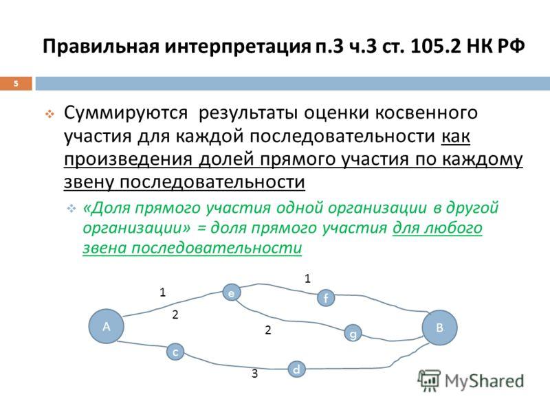 Правильная интерпретация п.3 ч.3 ст. 105.2 НК РФ Суммируются результаты оценки косвенного участия для каждой последовательности как произведения долей прямого участия по каждому звену последовательности « Доля прямого участия одной организации в друг