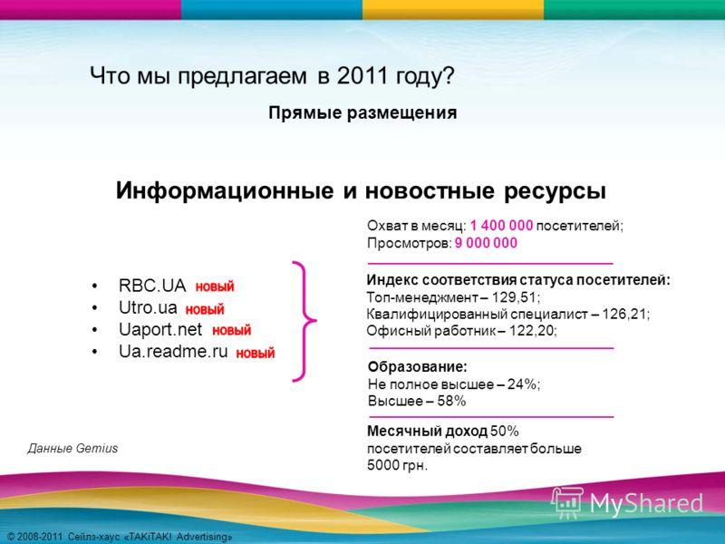 © 2008-2011 Сейлз-хаус «TAKiTAK! Advertising» RBC.UA Utro.ua Uaport.net Ua.readme.ru Индекс соответствия статуса посетителей: Топ-менеджмент – 129,51; Квалифицированный специалист – 126,21; Офисный работник – 122,20; Информационные и новостные ресурс