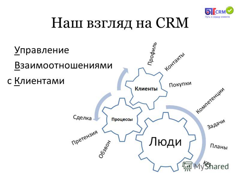 Наш взгляд на CRM Управление Взаимоотношениями с Клиентами