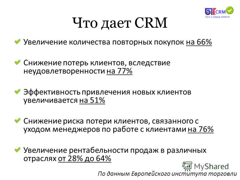 Что дает CRM Увеличение количества повторных покупок на 66% Снижение потерь клиентов, вследствие неудовлетворенности на 77% Эффективность привлечения новых клиентов увеличивается на 51% Снижение риска потери клиентов, связанного с уходом менеджеров п