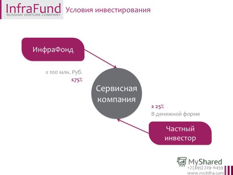 +7 (495) 729–6459 www.rvcinfra.com +7 (495) 729–6459 www.rvcinfra.com Условия инвестирования ИнфраФонд Частный инвестор 100 млн. Руб. 75% 25% В денежной форме Сервисная компания