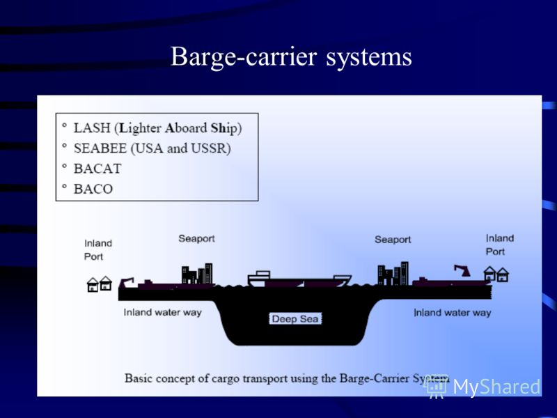 Barge-carrier systems