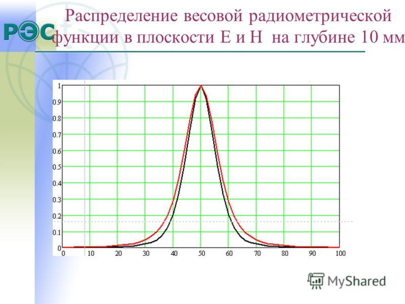 Распределение весовой радиометрической функции в плоскости Е и Н на глубине 10 мм