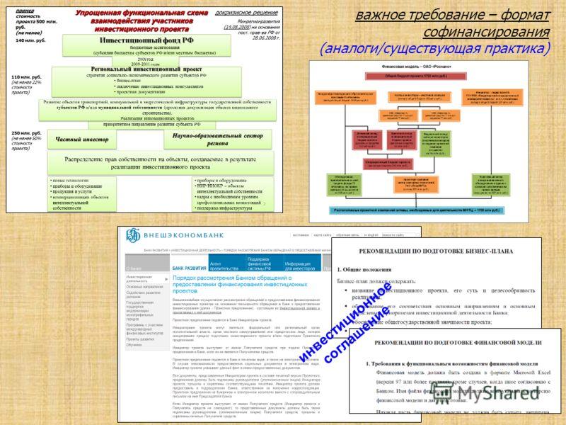 19 важное требование – формат софинансирования (аналоги/существующая практика) инвестиционное соглашение