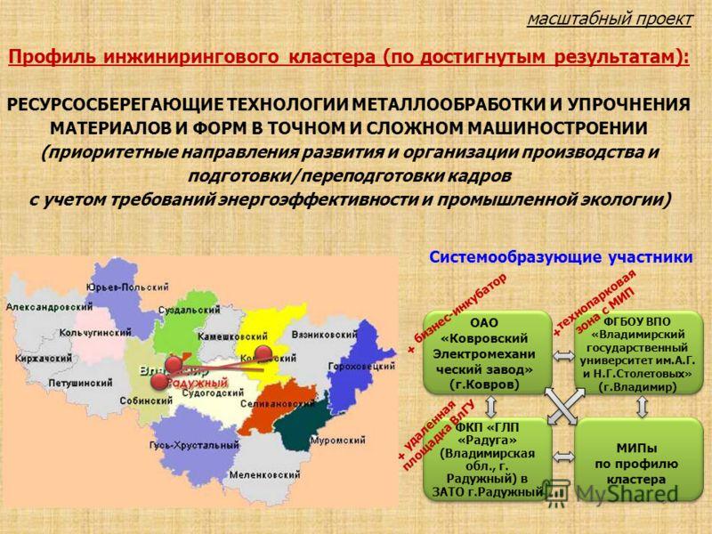 8 масштабный проект Профиль инжинирингового кластера (по достигнутым результатам): РЕСУРСОСБЕРЕГАЮЩИЕ ТЕХНОЛОГИИ МЕТАЛЛООБРАБОТКИ И УПРОЧНЕНИЯ МАТЕРИАЛОВ И ФОРМ В ТОЧНОМ И СЛОЖНОМ МАШИНОСТРОЕНИИ (приоритетные направления развития и организации произв