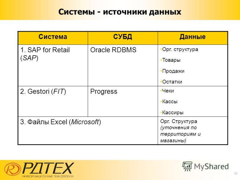 Системы - источники данных СистемаСУБДДанные 1. SAP for Retail (SAP) Oracle RDBMS Орг. структура Товары Продажи Остатки 2. Gestori (FIT)Progress Чеки Кассы Кассиры 3. Файлы Excel (Microsoft) Орг. Структура (уточнения по территориям и магазины) 11