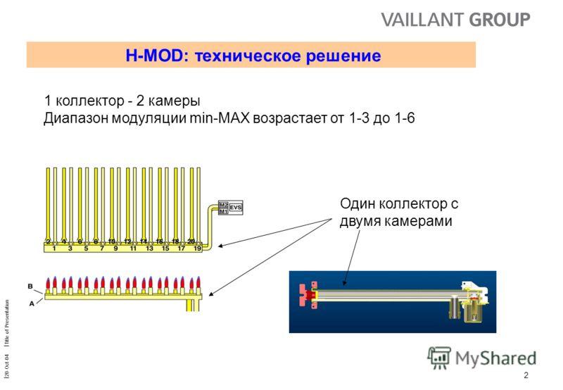 20-Oct-04 Title of Presentation 1 H-MOD: ожидаемая выгода для потребителей H-MOD является ответом на снижение потребности в отоплении, обусловленным будущими нормами термической эффективности (RT2000…): т.е. : дом площадью 120 м² с 2-мя дешевыми буде
