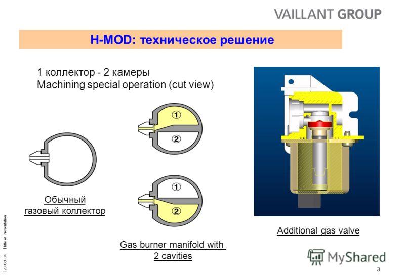 20-Oct-04 Title of Presentation 2 1 коллектор - 2 камеры Диапазон модуляции min-MAX возрастает от 1-3 до 1-6 Один коллектор с двумя камерами H-MOD: техническое решение
