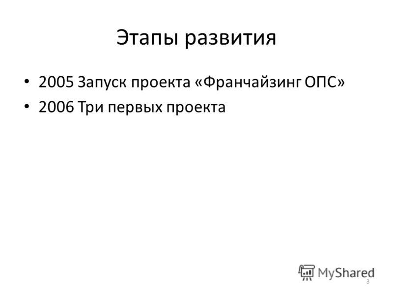 Этапы развития 2005 Запуск проекта «Франчайзинг ОПС» 2006 Три первых проекта 3
