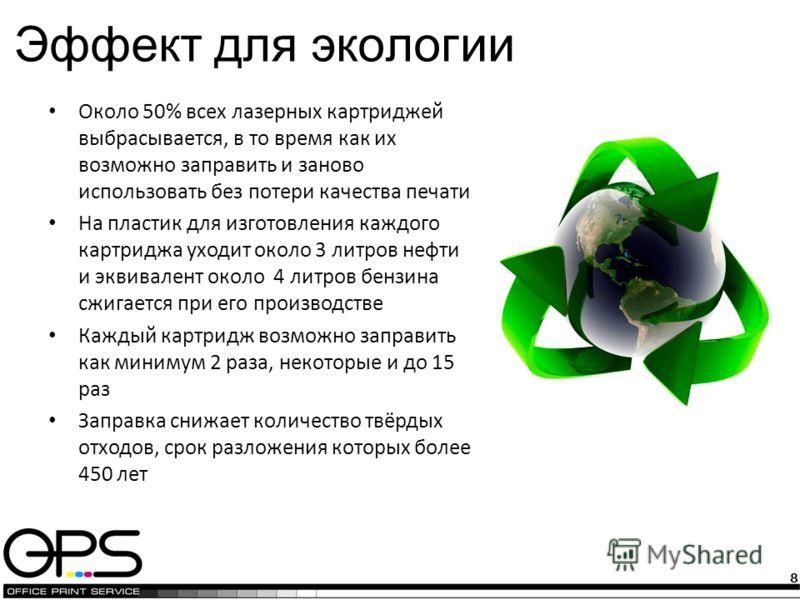 Эффект для экологии Около 50% всех лазерных картриджей выбрасывается, в то время как их возможно заправить и заново использовать без потери качества печати На пластик для изготовления каждого картриджа уходит около 3 литров нефти и эквивалент около 4