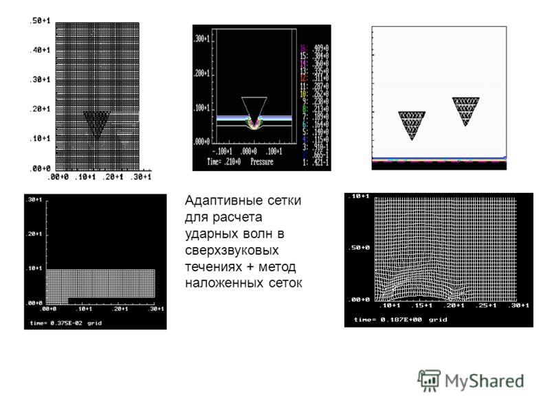 Адаптивные сетки для расчета ударных волн в сверхзвуковых течениях + метод наложенных сеток