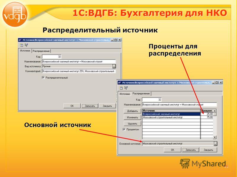 11 Основной источник Основной источник Проценты для распределения Проценты для распределения Распределительный источник 1С:ВДГБ: Бухгалтерия для НКО