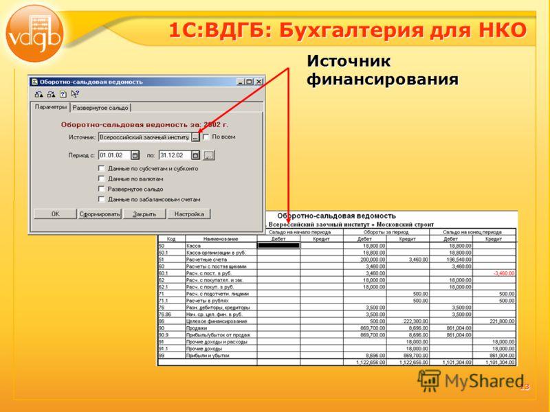 13 Источник финансирования 1С:ВДГБ: Бухгалтерия для НКО