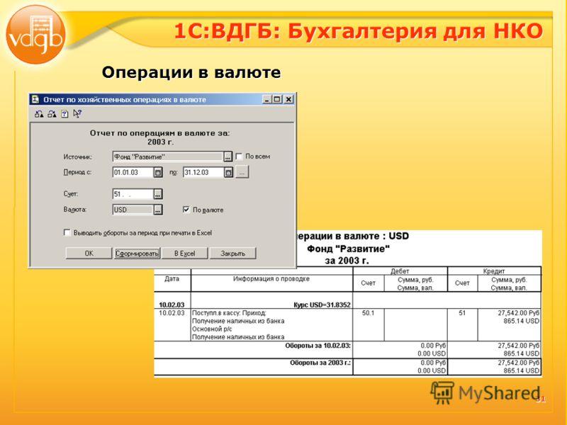 31 1С:ВДГБ: Бухгалтерия для НКО Операции в валюте