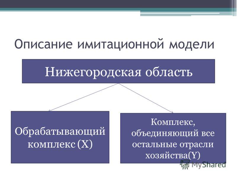 Описание имитационной модели Нижегородская область Обрабатывающий комплекс (Х) Комплекс, объединяющий все остальные отрасли хозяйства(Y)