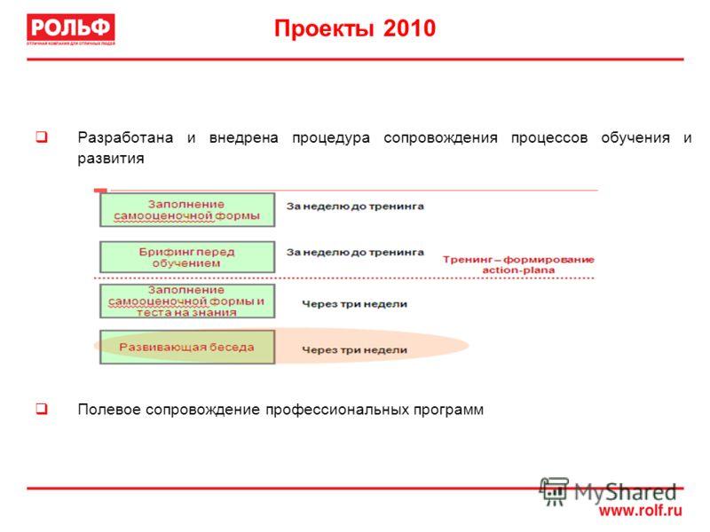 Проекты 2010 Разработана и внедрена процедура сопровождения процессов обучения и развития Полевое сопровождение профессиональных программ
