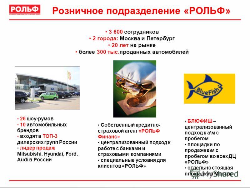 26 шоу-румов 10 автомобильных брендов входят в ТОП-3 дилерских групп России лидер продаж Mitsubishi, Hyundai, Ford, Audi в России Собственный кредитно- страховой агент «РОЛЬФ Финанс» централизованный подход к работе с банками и страховыми компаниями