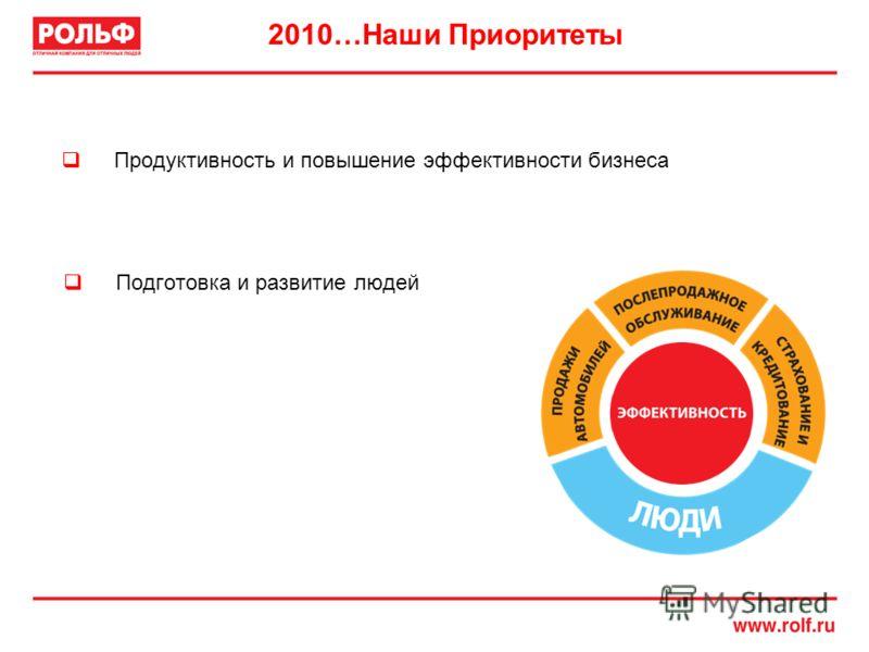 2010…Наши Приоритеты Продуктивность и повышение эффективности бизнеса Подготовка и развитие людей