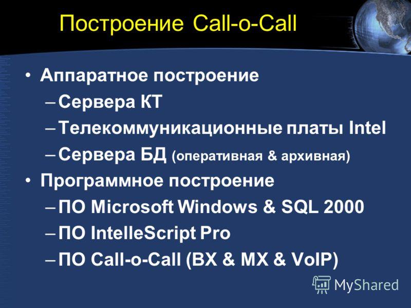 Построение Call-o-Call Аппаратное построение –Сервера КТ –Телекоммуникационные платы Intel –Сервера БД (оперативная & архивная) Программное построение –ПО Microsoft Windows & SQL 2000 –ПО IntelleScript Pro –ПО Call-o-Call (BX & MX & VoIP)