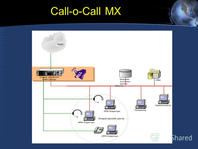 Call-o-Call MX