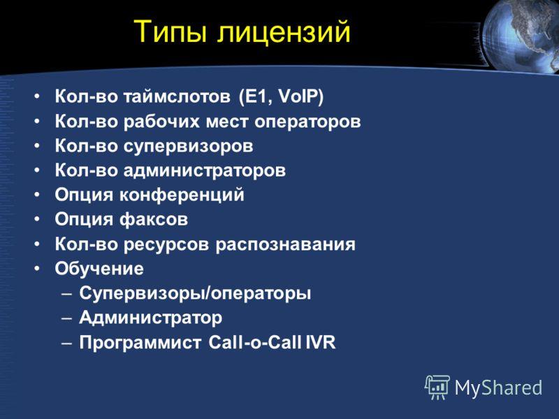 Типы лицензий Кол-во таймслотов (E1, VoIP) Кол-во рабочих мест операторов Кол-во супервизоров Кол-во администраторов Опция конференций Опция факсов Кол-во ресурсов распознавания Обучение –Супервизоры/операторы –Администратор –Программист Call-o-Call