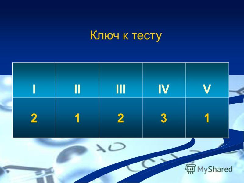 Ключ к тесту ІІІІІІIVV 21231