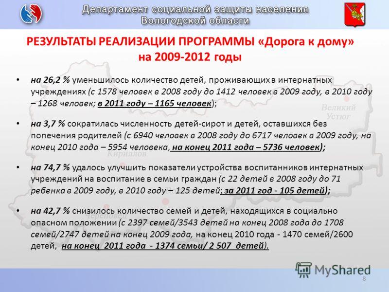 РЕЗУЛЬТАТЫ РЕАЛИЗАЦИИ ПРОГРАММЫ «Дорога к дому» на 2009-2012 годы на 26,2 % уменьшилось количество детей, проживающих в интернатных учреждениях (с 1578 человек в 2008 году до 1412 человек в 2009 году, в 2010 году – 1268 человек; в 2011 году – 1165 че