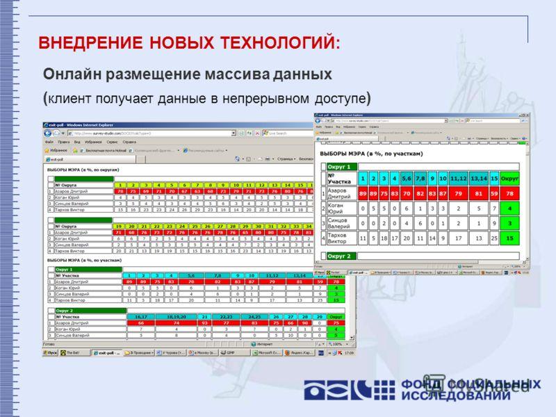 ВНЕДРЕНИЕ НОВЫХ ТЕХНОЛОГИЙ: Онлайн размещение массива данных ( клиент получает данные в непрерывном доступе )