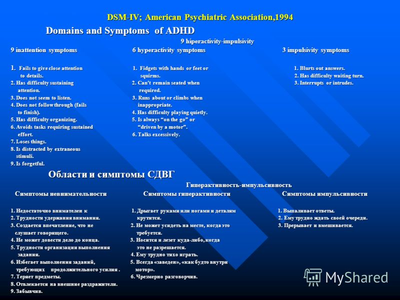 DSM-IV; American Psychiatric Association,1994 Domains and Symptoms of ADHD Domains and Symptoms of ADHD 9 hiperactivity-impulsivity 9 hiperactivity-impulsivity 9 inattention symptoms 6 hyperactivity symptoms 3 impulsivity symptoms 1. Fails to give cl