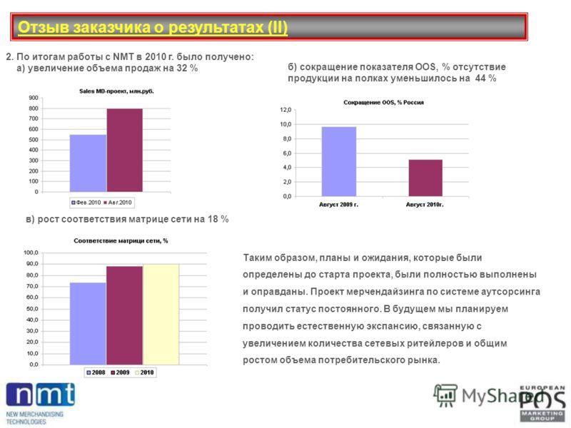 2. По итогам работы с NMT в 2010 г. было получено: а) увеличение объема продаж на 32 % Отзыв заказчика о результатах (II) б) сокращение показателя OOS, % отсутствие продукции на полках уменьшилось на 44 % в) рост соответствия матрице сети на 18 % Так