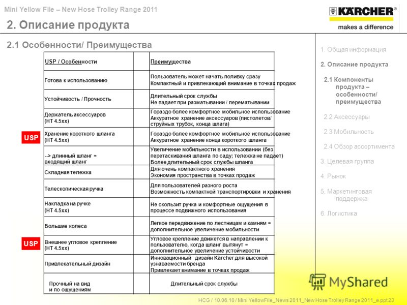 Mini Yellow File – New Hose Trolley Range 2011 HCG / 10.06.10 / Mini YellowFile_News 2011_New Hose Trolley Range 2011_e.ppt 23 2.1 Особенности/ Преимущества USP 1. Общая информация 2. Описание продукта 2.1 Компоненты продукта – особенности/ преимущес