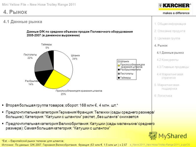 Mini Yellow File – New Hose Trolley Range 2011 HCG / 10.06.10 / Mini YellowFile_News 2011_New Hose Trolley Range 2011_e.ppt 30 4.1 Данные рынка 4. Рынок Вторая большая группа товаров; оборот: 168 млн, 4 млн. шт.* Предпочтительная категория Германия/Ф