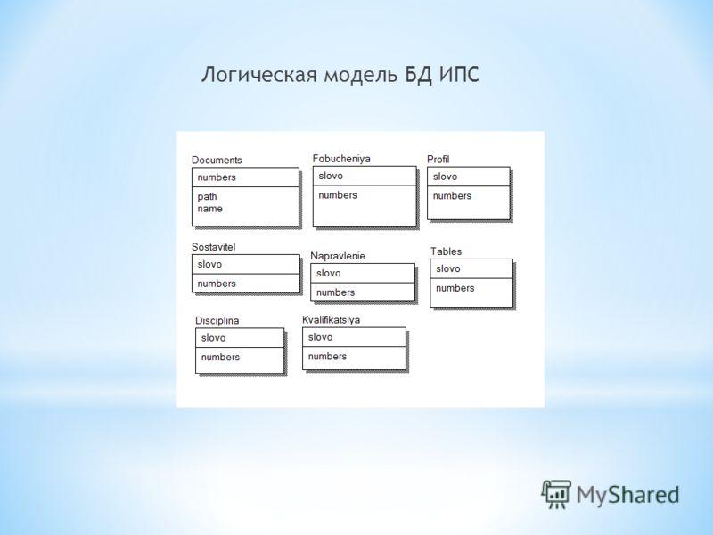 Логическая модель БД ИПС