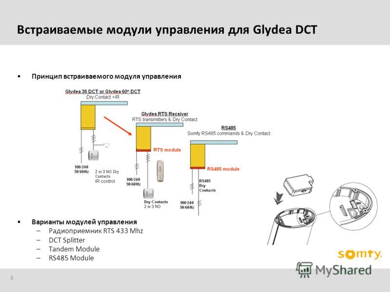 6 Принцип встраиваемого модуля управления Варианты модулей управления –Радиоприемник RTS 433 Mhz –DCT Splitter –Tandem Module –RS485 Module Встраиваемые модули управления для Glydea DCT