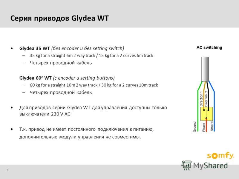 7 Glydea 35 WT (без encoder и без setting switch) –35 kg for a straight 6m 2 way track / 15 kg for a 2 curves 6m track –Четырех проводной кабель Glydea 60 e WT (с encoder и setting buttons) –60 kg for a straight 10m 2 way track / 30 kg for a 2 curves